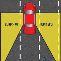 Keep Upright! Automobile blind spots. Graphic by Mark McKenna