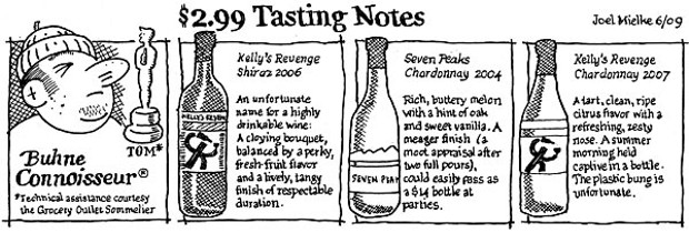 $2.99 Tasting Notes