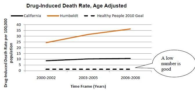 drug_induced_deaths.jpg