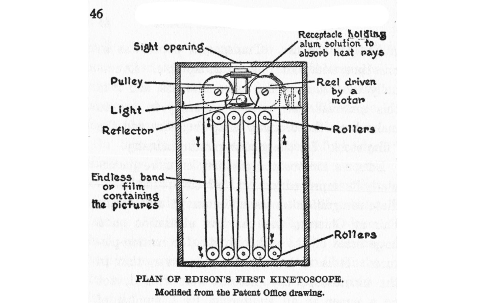 Design for kinetoscope