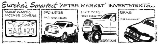 """Eureka's Smartest """"After Market"""" Investments"""