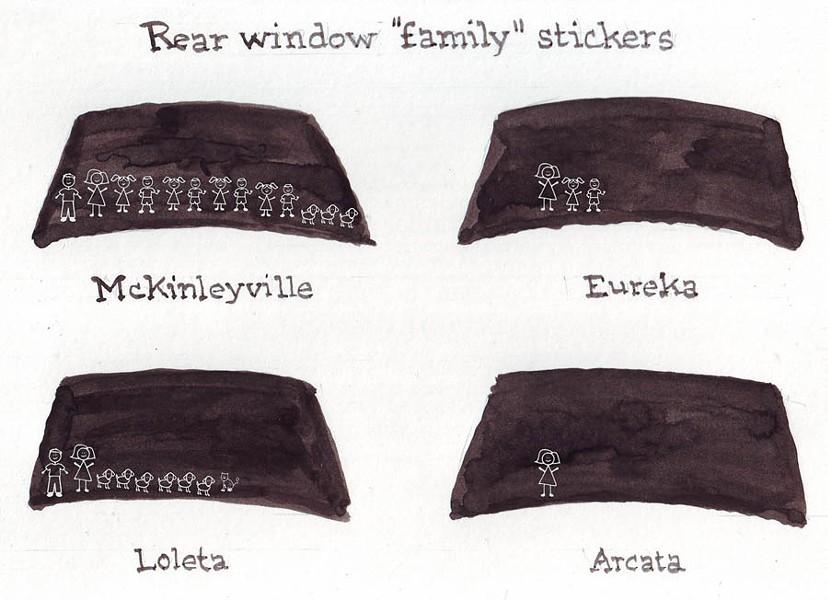 Family Stickers - JOEL MIELKE
