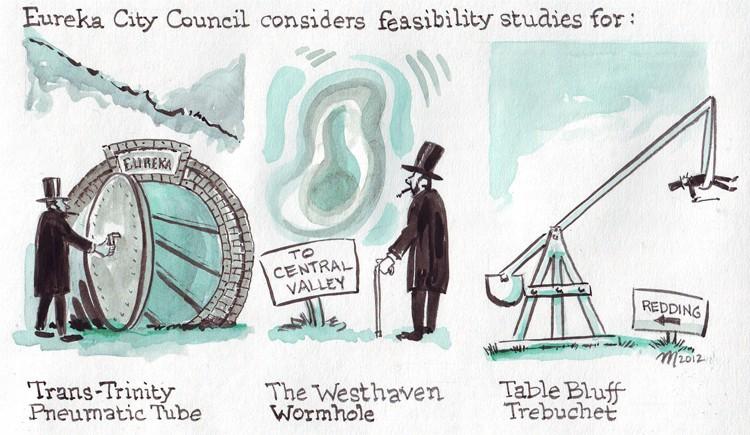 Feasibility Studies - JOEL MIELKE