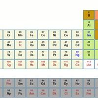 An Exaltation of Atoms (Part 1)