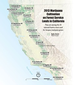 SOURCE: US FOREST SERVICE © NORTH COAST JOURNAL