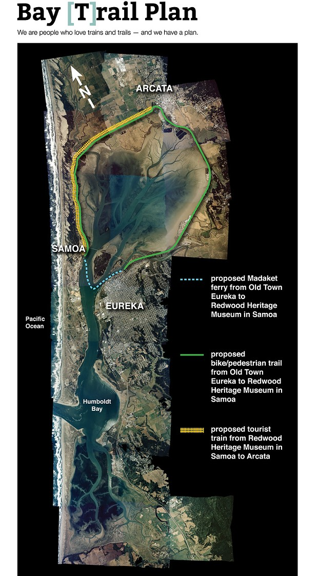 Humboldt Bay aerial with trails - NCJ GRAPHICS
