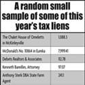 I Have A Tax Lien?