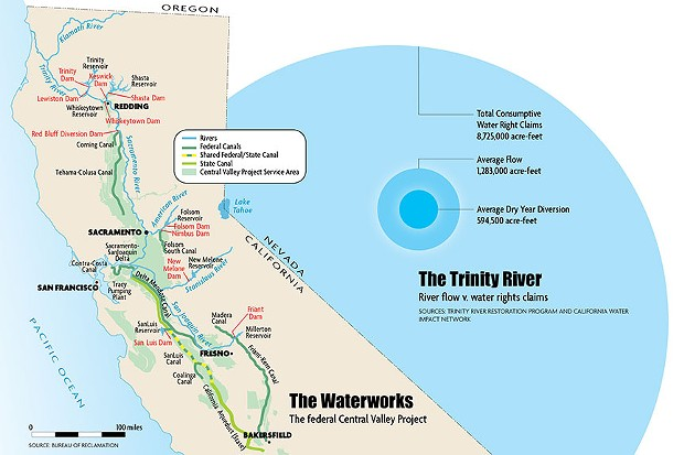 NORTH COAST JOURNAL GRAPHIC - Map of the federal Central Valley Project; Trinity River flow v. water rights claims - BY HOLLY HARVEY AND MILES EGGLESTON