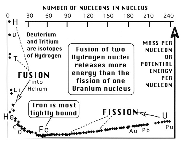 field_fusion.jpg