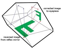12-16-10-ncj-of-pentaprisms-and-slrs-1.jpg