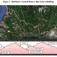 Report: East-West Rail Would Cost $1 Billion