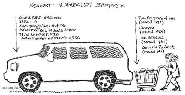 Smart Humboldt Shopper