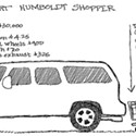 Smart Humboldt Shopper