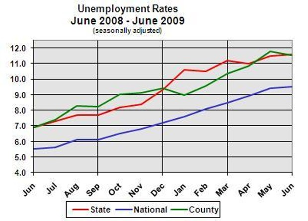 unemployment_rates.jpg