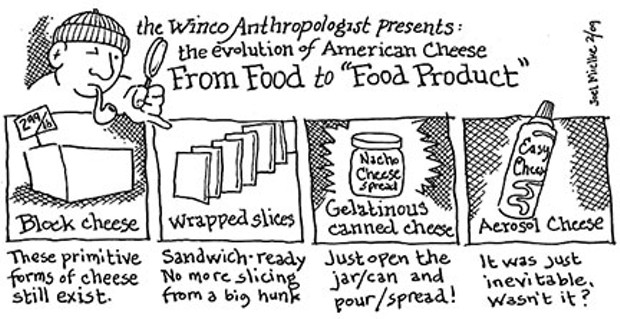 The Winco Anthropologist Presents