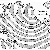 Tsunami Terrors Tsunami travel times. Diagram by Don Garlick