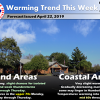 Warming Trend Comes with River Warnings