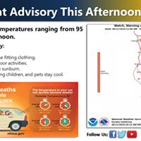 UPDATE: Hot! Hot! Hot! Heat Advisory Until 7 p.m.
