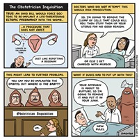 The Obstetrician Inquisition