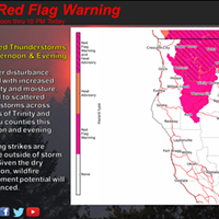 Red Flag Warning: Wildfires Possible in Northeast Humboldt County