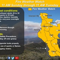 Fire Weather Watch This Weekend; Possible PG&E PSPS