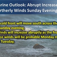 It's Going to Get Gusty: Gale Force Winds Expected