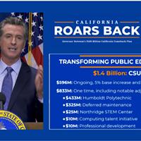 $433 Million Proposed for HSU Polytechnic
