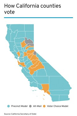 Map of how California counties vote, by precinct model, all mail or voter choice model. - SOURCE: CALIFORNIA SECRETARY OF STATE, GRAPHIC BY CALMATTERS