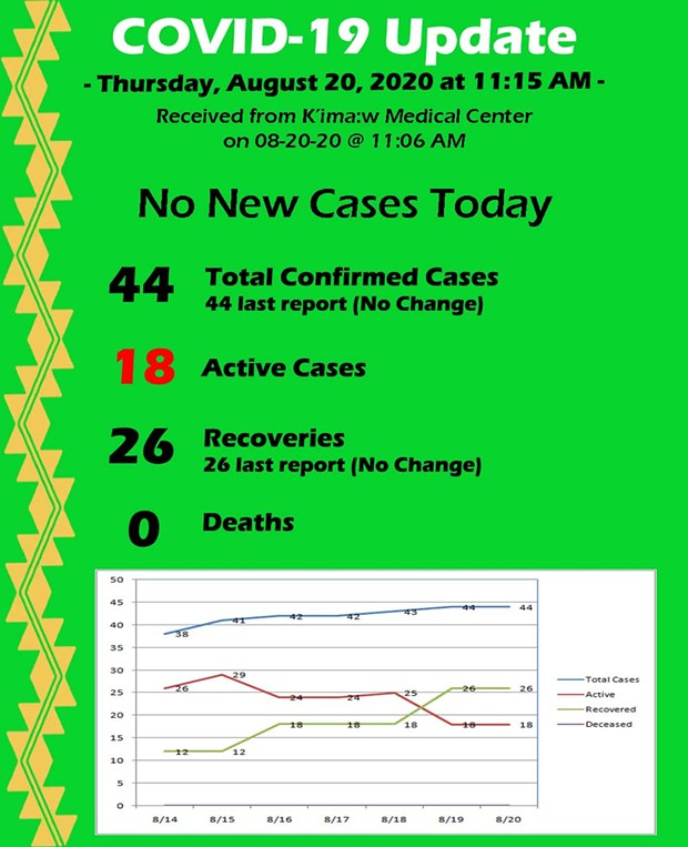 covid-stats-08-20-2020.jpg