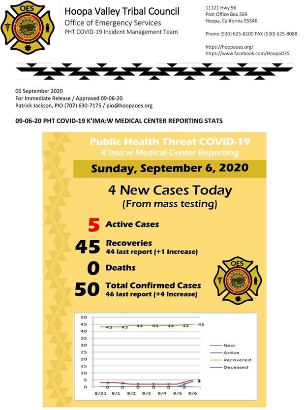 09-06-20-psa-kmc-covid-19-reporting-stats.jpg