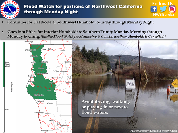 flood_watch.png