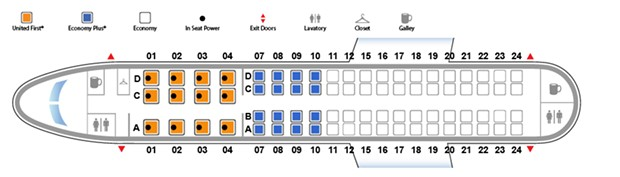 The seating chart for United's new jet.