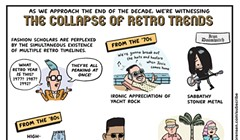 The Collapse of Retro Trends