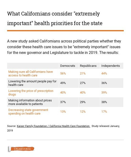 newsom_health_care_graphic_3.jpg