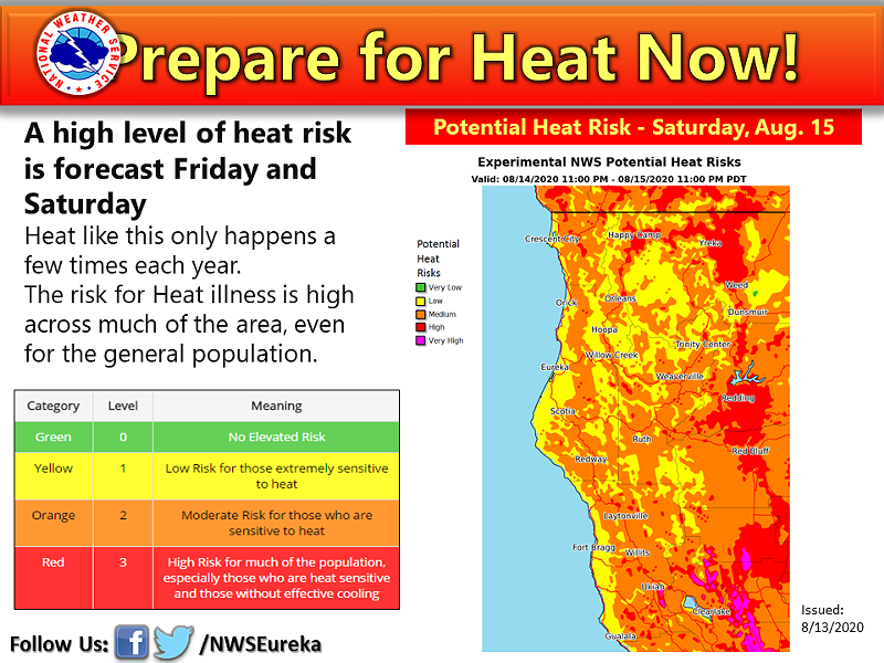The National Weather Service map of potential heat risk coming this weekend. - NWS EUREKA