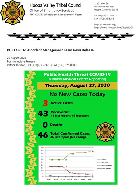 08-27-20-pht-covid-19-kmc-reporting-stats.jpg