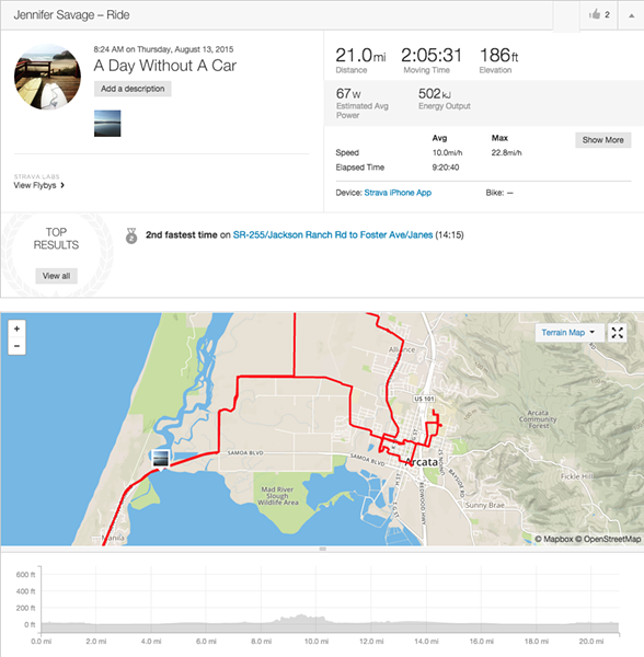 Strava is a fantastic way to track your rides and also to see how all your friends are faster, bolder and generally more badass than yourself. - VIA STRAVA.COM
