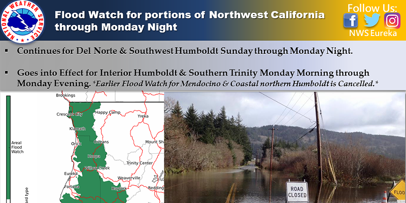 UPDATE: Flood Watch in Effect for Areas of Humboldt, Del Norte, Trinity