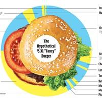 "The Hypothetical $5.31 ""Fancy"" Burger"