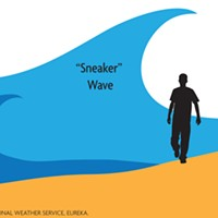 UPDATE: NWS: Increased Risk of Sneaker Waves Today