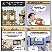 The Video Vortex