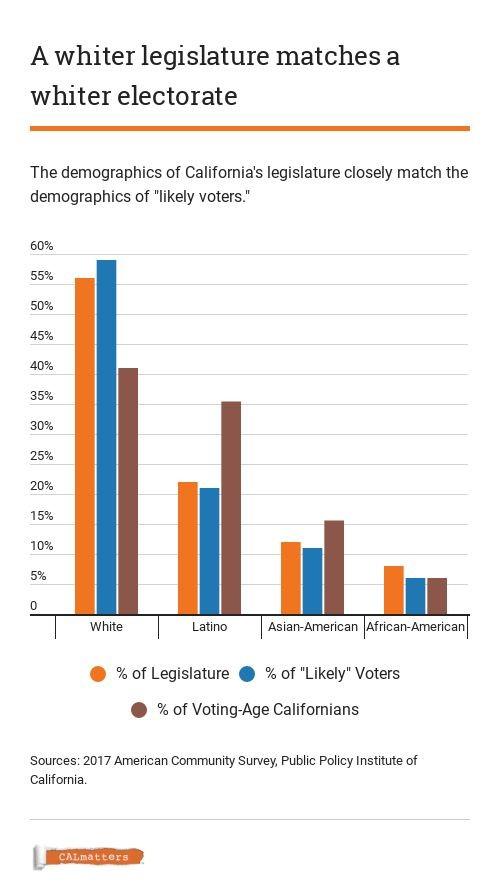 legislators_like_you_graphic_3.jpg
