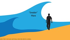 NWS: Increased Risk of Sneaker Waves Wednesday