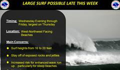 Large Surf Headed to Local Beaches