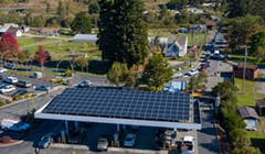 Five Things to Know About Microgrids