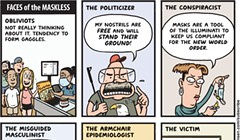 Faces of the Maskless
