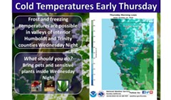 NWS Issues Freeze Watch