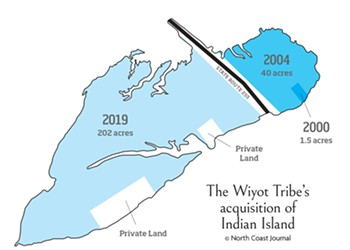 Indian Island Likely to Return to Wiyot Tribe Next Month