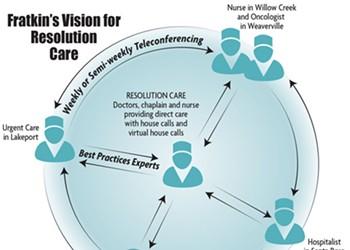 UPDATE: Local Palliative Care Outfit Launches Pilot Program