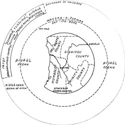 FROM T. T. WATERMAN'S 1920 BOOK YUROK GEOGRAPHY - A map of the universe indicating Qenek, the Yurok word for Katimin, at the center.